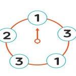 Clock Puzzle Online